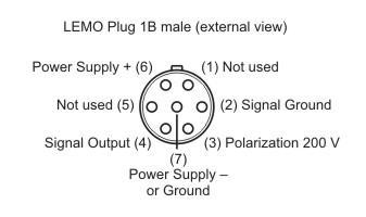 7 pin Lemo Plug